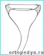 Субакромиальный импиджмент плечевого сустава Суставы